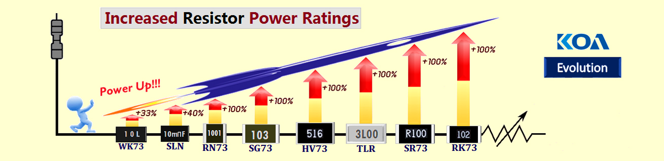 Increased Resistor Power Ratings